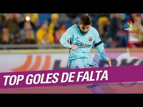 TOP Goles De Falta LaLiga Santander 2017/2018