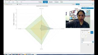 SAP Clustering