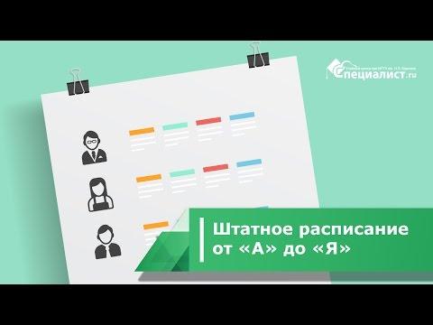 Как внести изменение в штатное расписание с изменением должности