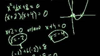 Квадратные уравнения. Разложение на множители