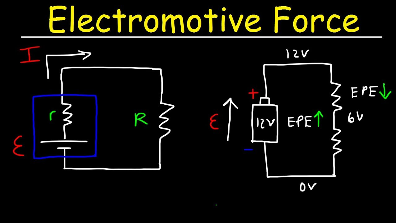 Electromotive Force Of A Battery Internal Resistance And Terminal Voltage