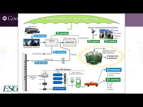 CNG Fuel Strategy & Performance Contracting