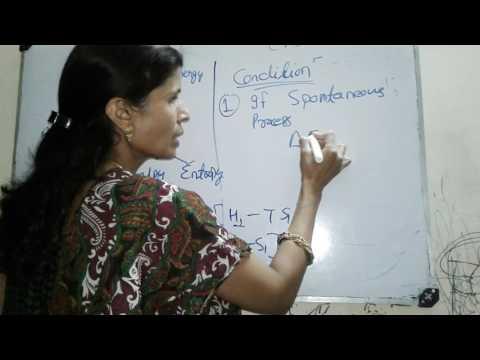 GIBBS FREE ENERGY IN HINDI