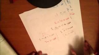 حل معادلة تتضمن القيمة المطلقة