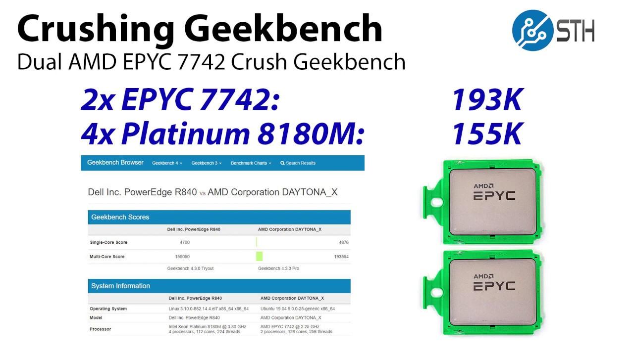 Crushing Geekbench Dual AMD EPYC 7742 Crush Quad Intel Xeon Platinum 8180M