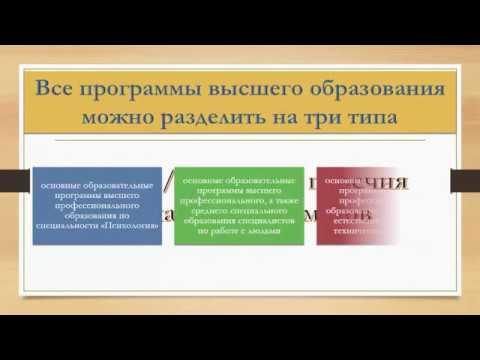 Программа Преподавания Психологии В Вузе. Способы Построения Программы. Презентация