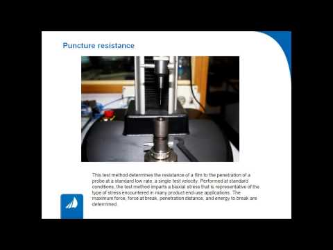 Advances in Packaging Material Analysis
