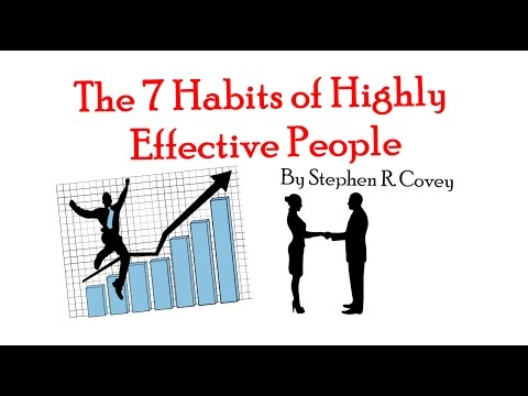 THE 7 HABITS OF HIGHLY EFFECTIVE PEOPLE BY STEPHEN R COVEY - 7 habits of highly effective people summary