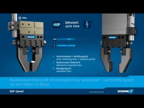 Der Elektrische Kleinteilegreifer EGP 25-Speed von SCHUNK