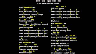 Coldplay - In My Place (Backing track with chords & lyrics)