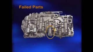 Hyundai Terracan - АКПП (Обучающий фильм «Hyundai» полная версия)