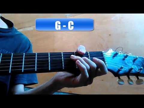 Kunci Gitar Selamat Ulang Tahun