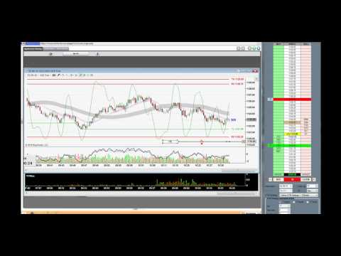 Day trading strategy youtube