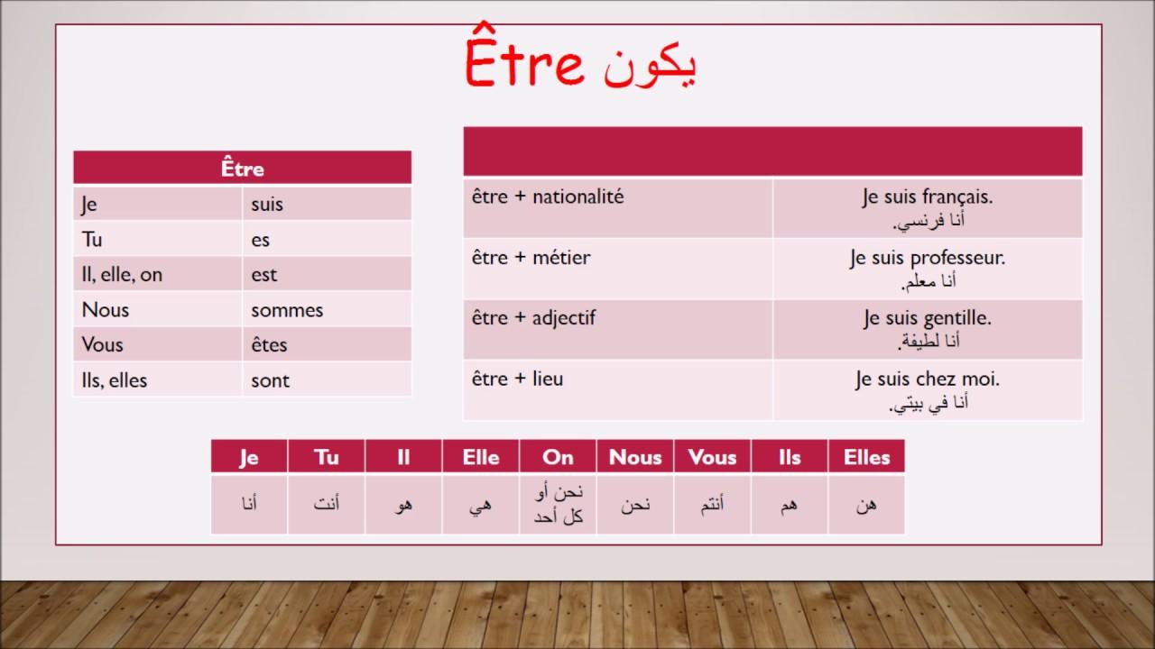 Le Verbe être الفعل الأكثر استخداما في اللغة الفرنسية Youtube