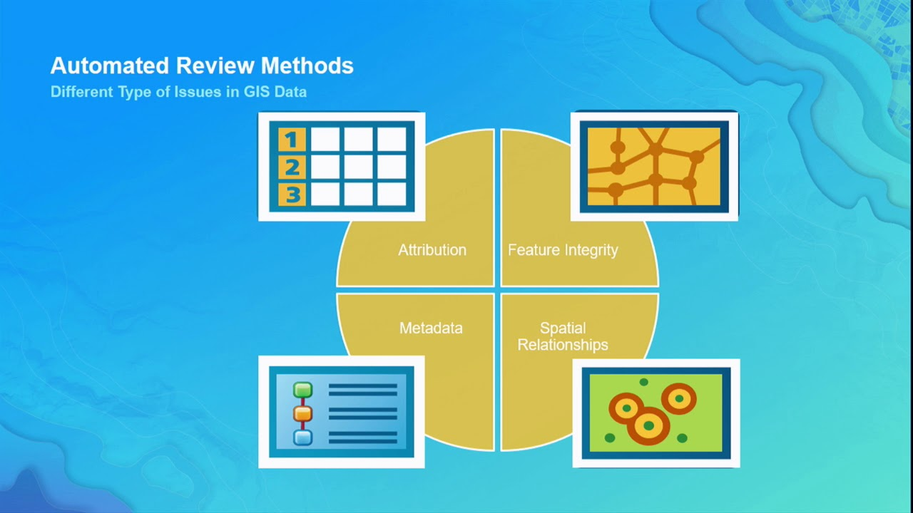 ArcGIS Data Reviewer: Integrating Data Quality Control into Web Applications