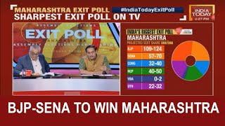 BJP-Sena To Sweep The Maharastra Polls, UPA Recovers From LS Polls | #IndiaTodayExitPoll