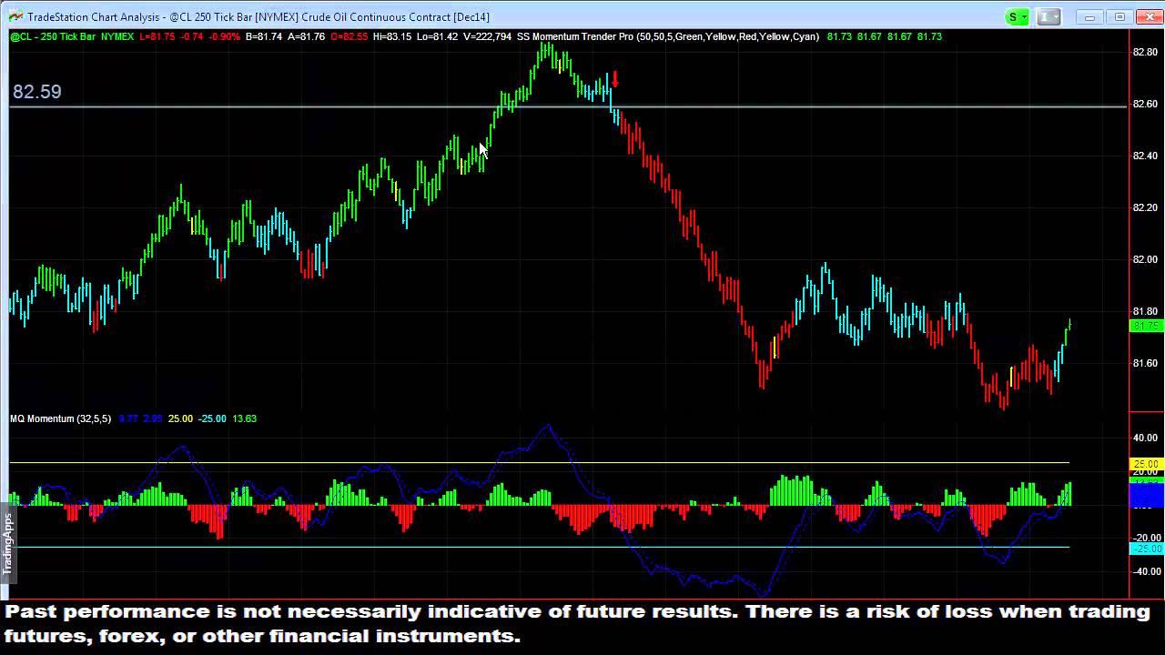 Brokers forex moneybookers
