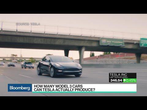Tesla 4Q Revenue Beats Analysts' Expectations