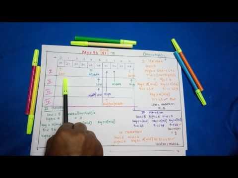 [తెలుగులో] binary search concept algorithm and program in C by SATHISH KUMAR