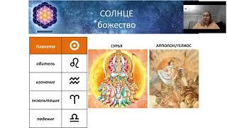 уРОК 6 . Солнце в домах и знаках зодиака