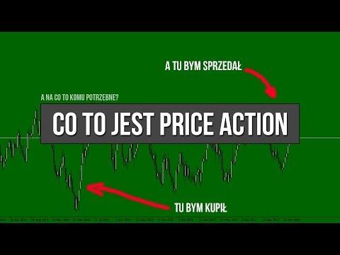 Co to jest Price Action | #42 Kurs Analizy Technicznej