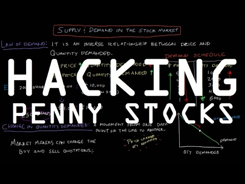 Intro to Hacking Penny Stocks