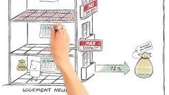 Défiscalisation immobilière : l'investissement locatif en 2015 - Crédit Agricole e-immobilier