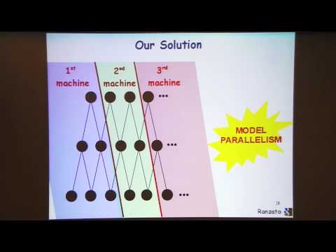"Marc'Aurelio Ranzato: ""Large Scale Deep Learning"""