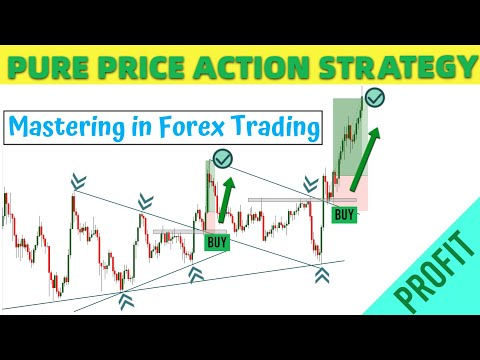 Unlock The Secrets of Gold Trading System || Price Action Gold Trading Secrets || Trade Like Pro