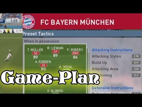 PES 2016 Bayern Munich My Best Formation & Tactics