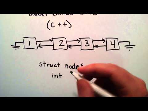 What is a Doubly Linked List