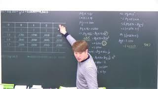 [마플교과서 수학1] 3.상용로그