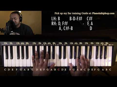 Piano Lesson | Miguel | Come Through and Chill