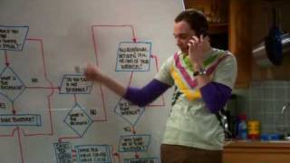 The Big Bang Theory: The Friendship Algorithm thumbnail