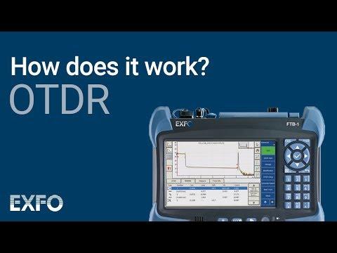 OTDR- EXFO Animated Glossary Of Fiber Optics