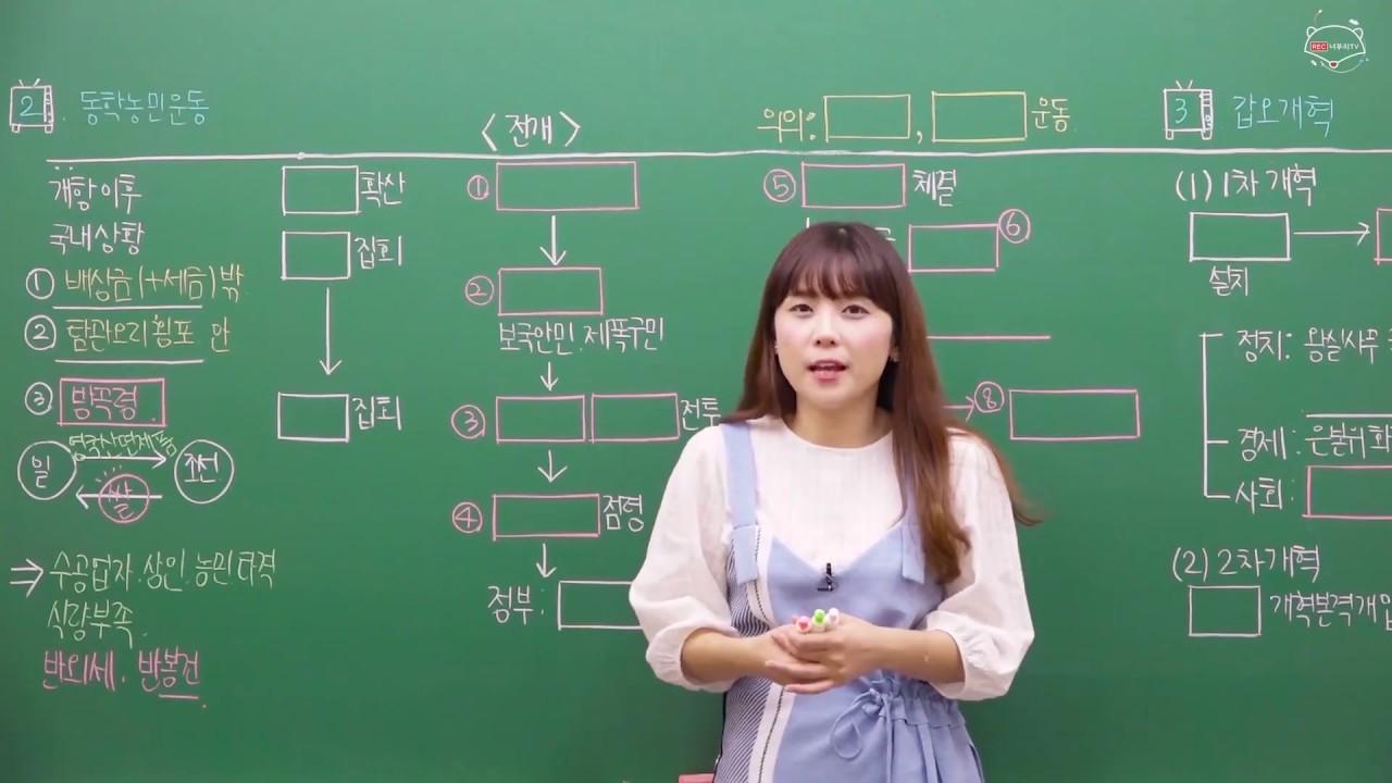 [중등인강/중3 역사] 동학농민운동 배경 - 수박씨닷컴 강재희선생님