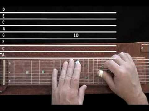 intervals c6th tuning knit together your licks