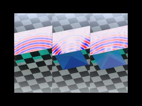 Acoustic 'Invisibility' Cloak Just May Hide Things From Sonar (VIDEO)