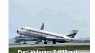 McDonnell Douglas DC-9-21  Commercial Passenger Jet -  Specs Photos