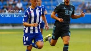 Top 10 Argentina Wonderkids in FIFA 17