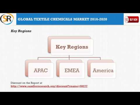 World Textile Chemicals Market Drivers and Challenges Report 2020