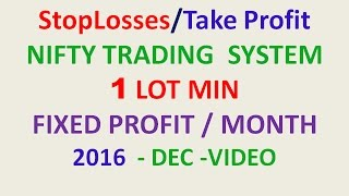 Nifty Trading Strategies In Hindi 08-12-2016
