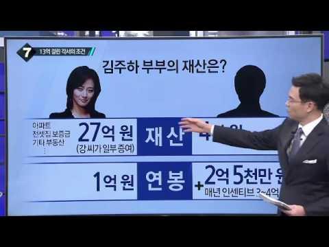 김주하, 위자료 5천만 원 받고 13억 떼줄 판_채널A_뉴스TOP10