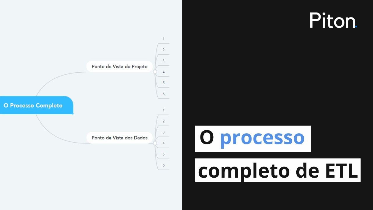 O processo completo de ETL