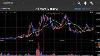[세력주 전문 주식카페] 서울반도체 - 일반조명, IT…