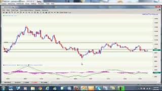 Forex Guide Part8 - Forex Trading for Beginners
