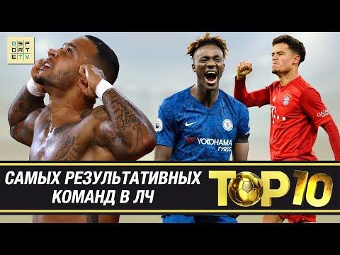 ТОП-10 самых РЕЗУЛЬТАТИВНЫХ команд в Лиге чемпионов