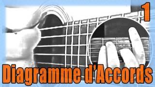 """Cours de Guitare pour Débutants : """"Comment lire un Diagramme d'accord ?"""""""
