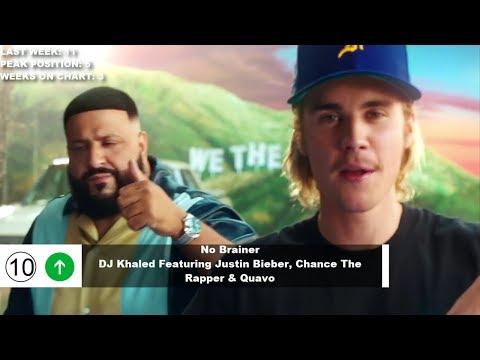 Top 50 Songs Of The Week - August 25, 2018 (Billboard Hot 100)