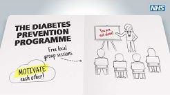 hqdefault - Royal College General Practitioners Nhs Diabetes